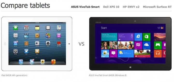 iPad 64GB vs Asus ViviTab Smart 64GB
