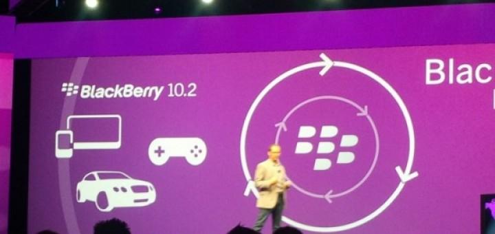 New leaks around the BlackBerry OS 10.2