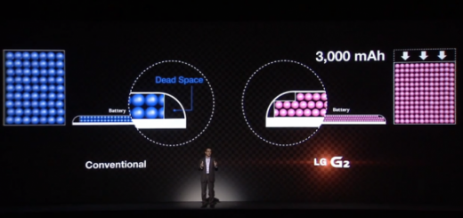 Stepped Battery of LG G2 uses different method than the Boxy batteries