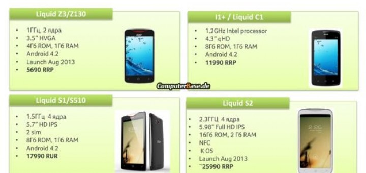 Acer Liquid S2 spotted on a roadmap that reveals powerful hardware for the phablet