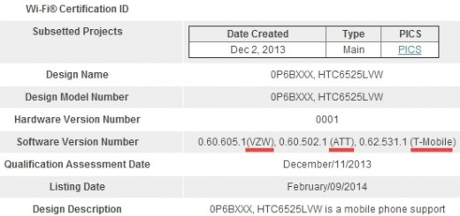 The alleged HTC M8 revealed in Bluetooth SIG filings