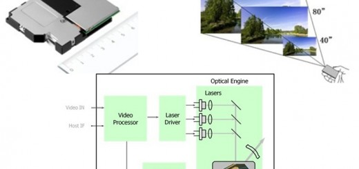 Micro Electronic Mechanical System or MEMS mirror